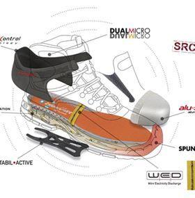 Caratteristiche scarpe Sixton